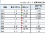 2015年12月31日中国质押式回购利率